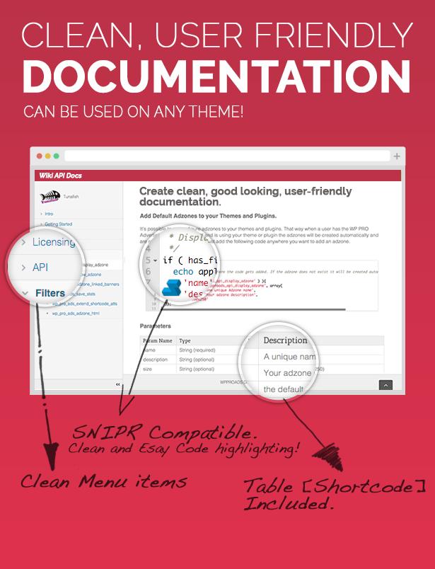 Wiki API Docs - Online Documentation Manager 3